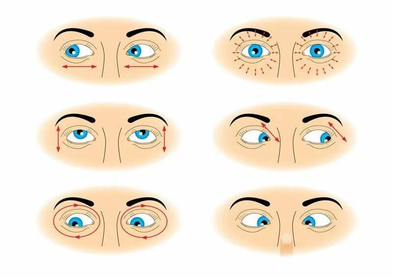 левый глаз косит внутрь комплекс упражнения