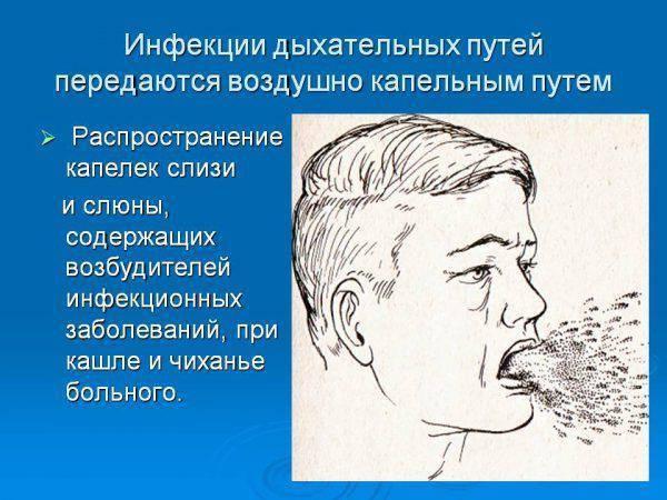 Передается ли ангина воздушно-капельным путем от человека к человеку