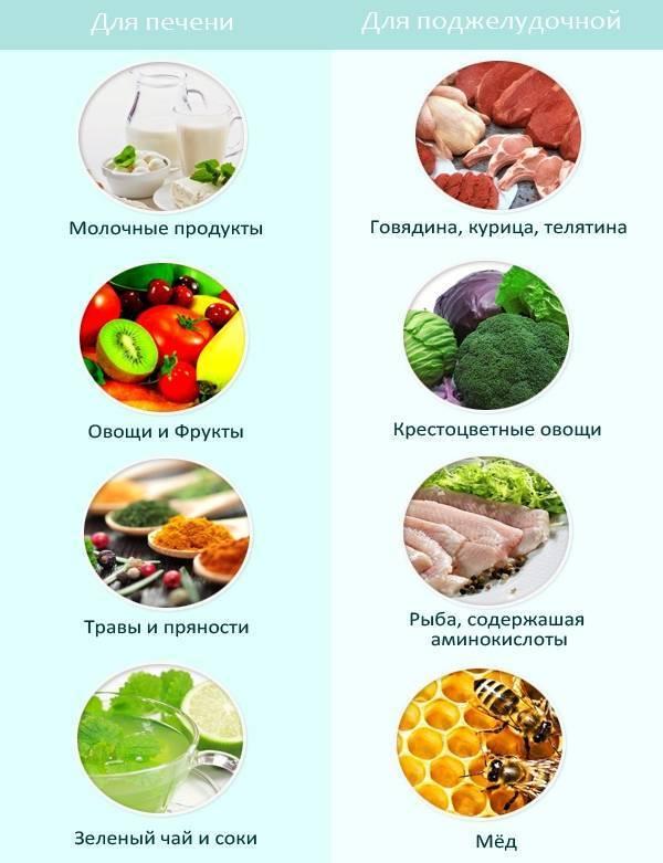 какие продукты полезны для печени человека