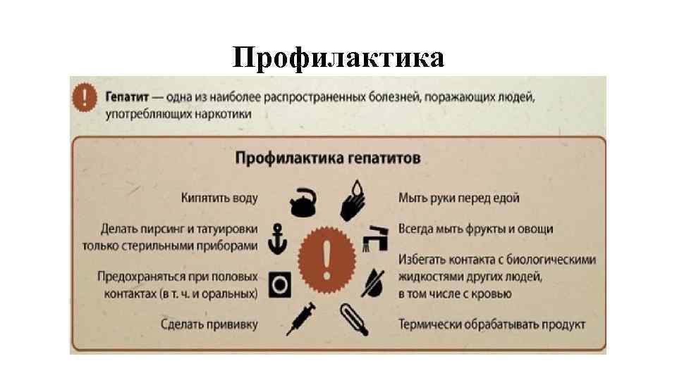 Каким путем передается, профилактика и лечение вирусного гепатита в