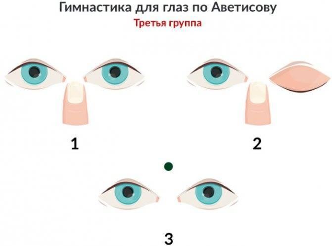 Гимнастика для глаз по методике профессора аветисова