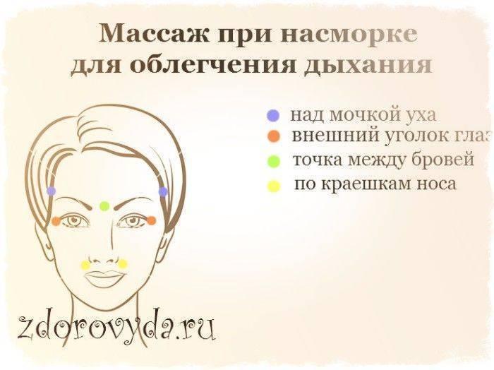 Kak-vylechit-zalozhennoe-uho - запись пользователя mila-ya (ludashka) в сообществе семейное здоровье в категории лор (отит, насморк и проч) - babyblog.ru