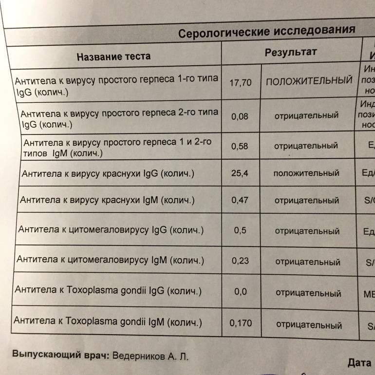Расшифровка анализа крови на герпес 1 и 2 типа. какие анализы сдают?