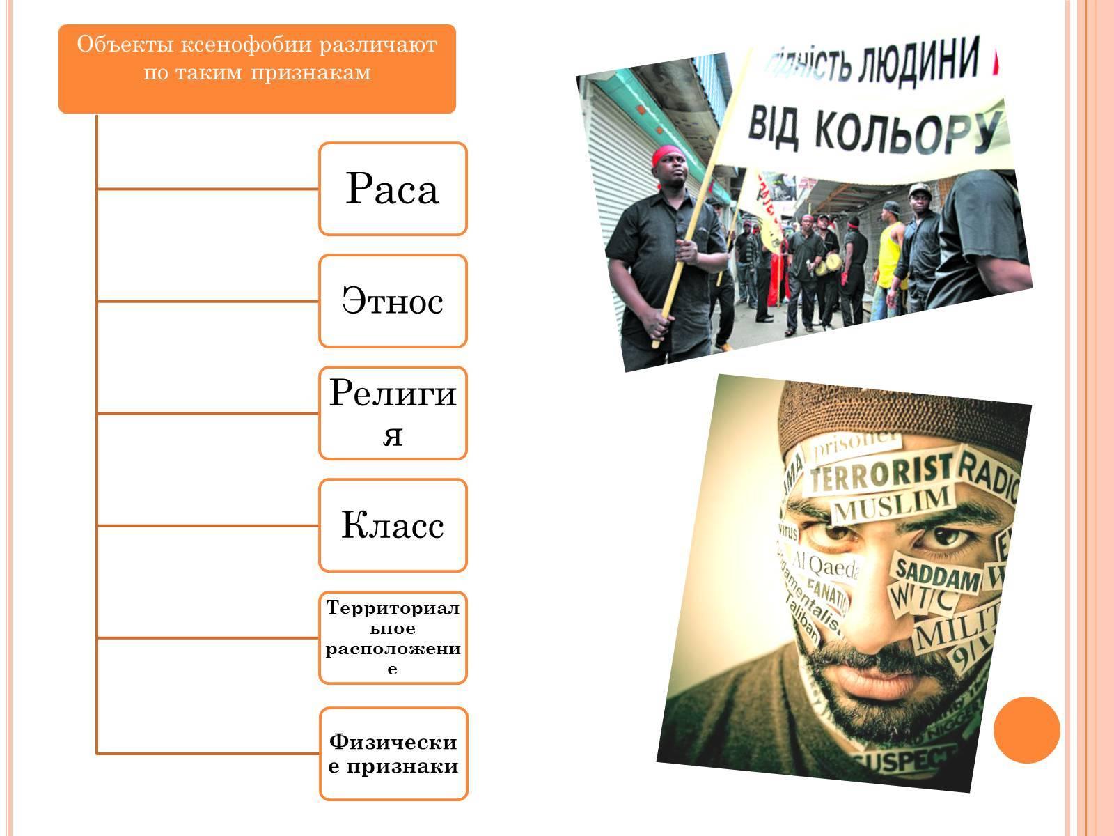 Что такое ксенофобия