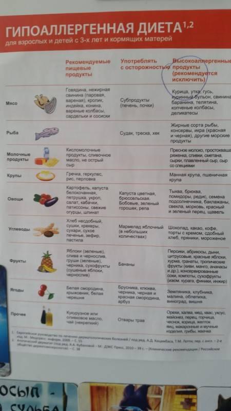 Атопический дерматит - чем кормить ребенка? - запись пользователя екатерина (fk777) в дневнике - babyblog.ru