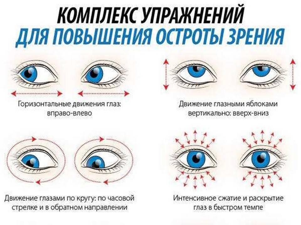 Массажеры для глаз