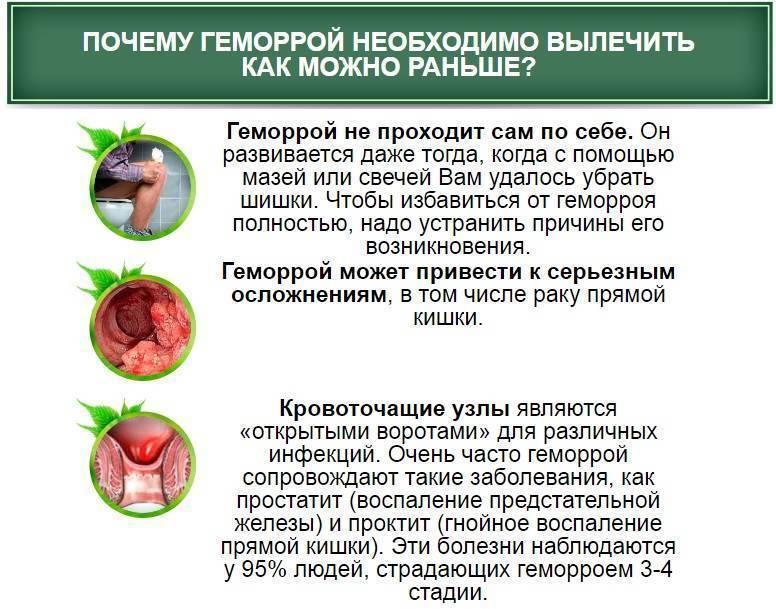 Воспалительный процесс при геморрое: причины, симптомы и лечение