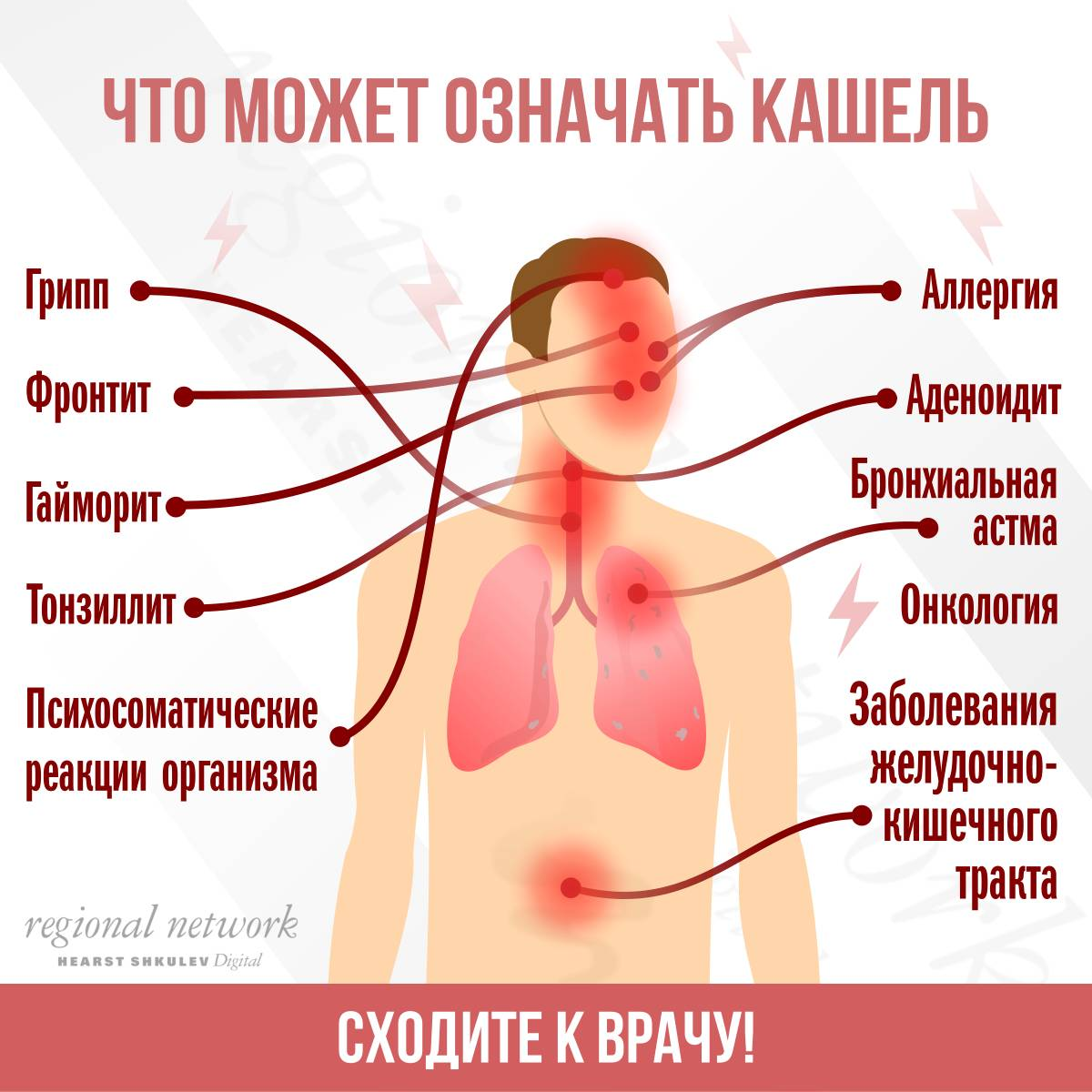 продолжительный сухой кашель