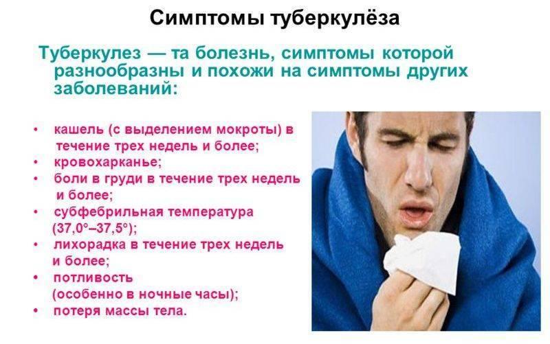 Длительный кашель с мокротой без температуры у взрослого лечение