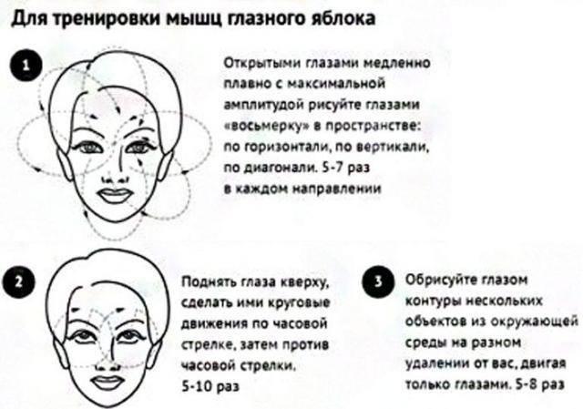 Гимнастика для глаз: метод аветисова при близорукости