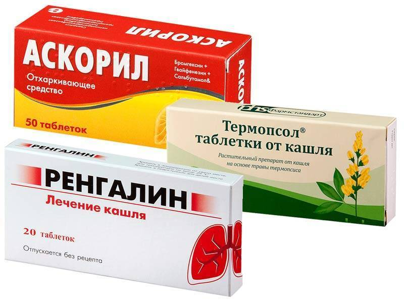 Лекарство от мокрого кашля: описания эффективных средств и как принимать препараты