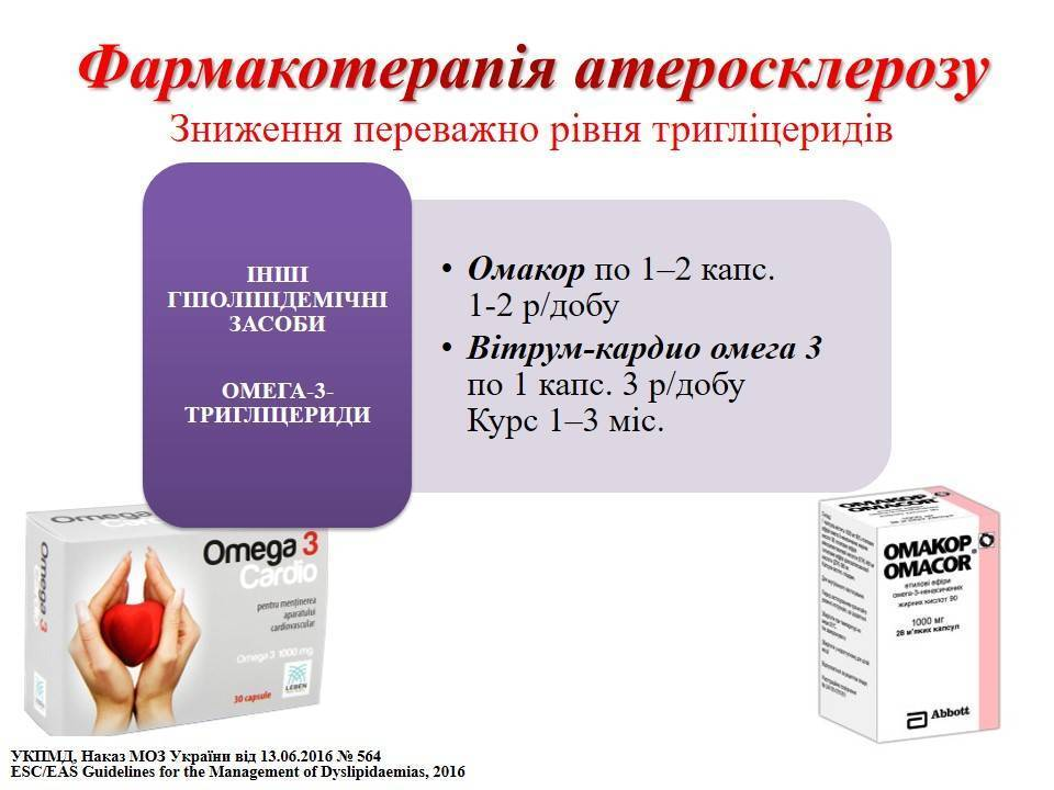 кардио атеросклероз