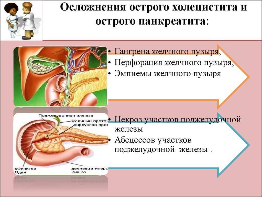 анализы при панкреатите и холецистите