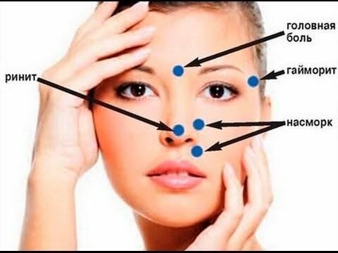 Особенности точечного массажа при лечении насморка