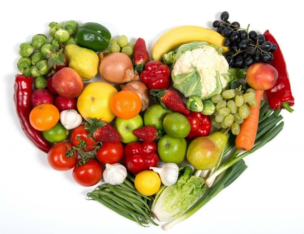 гипохолестериновая диета таблица