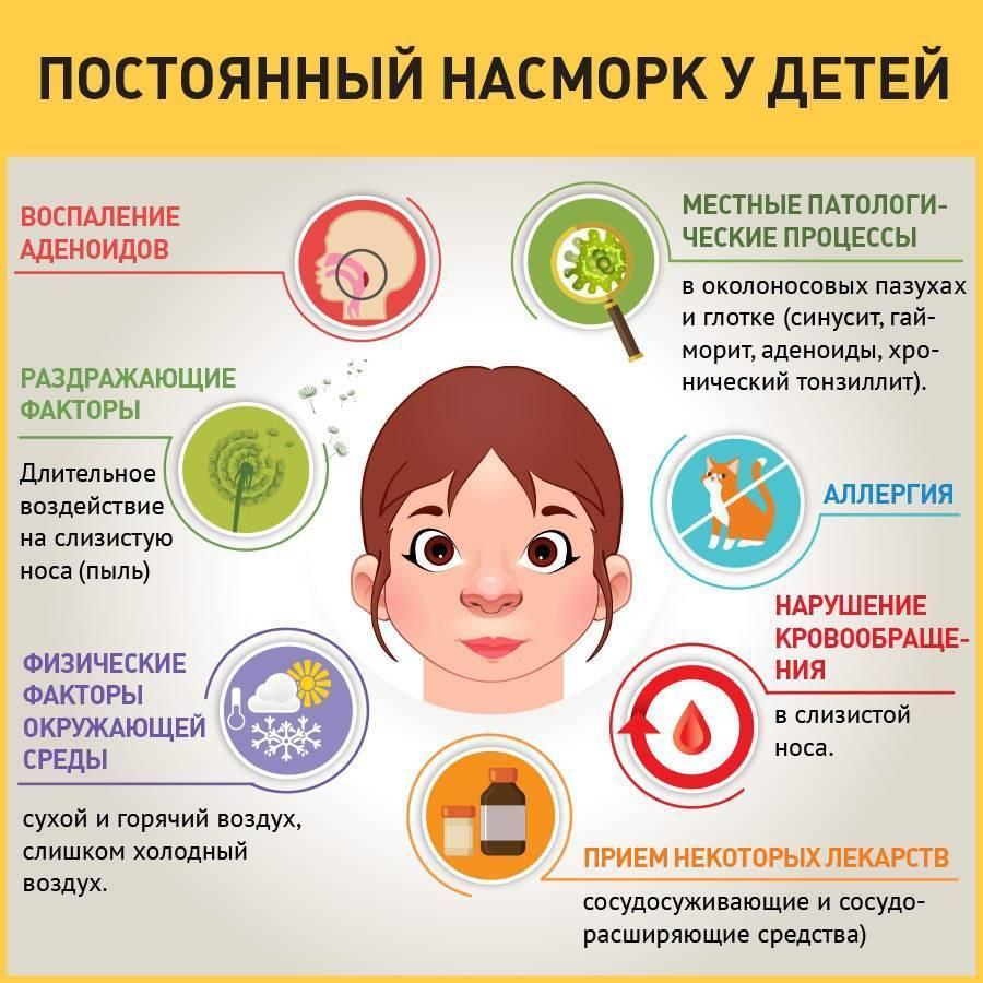 частый насморк у ребенка причины