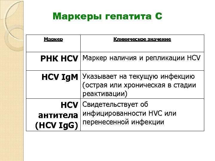 Лабораторная расшифровка маркеров гепатита в и с