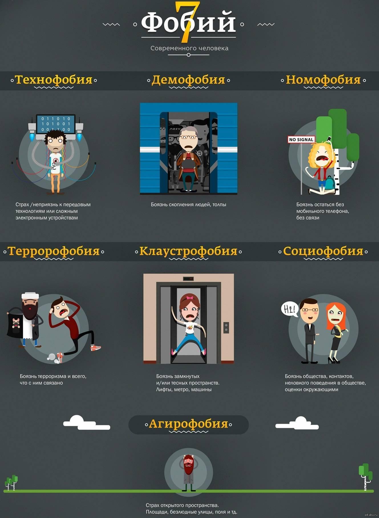 список фобий и их значение
