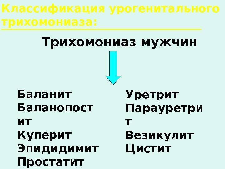 что такое трихомоноз