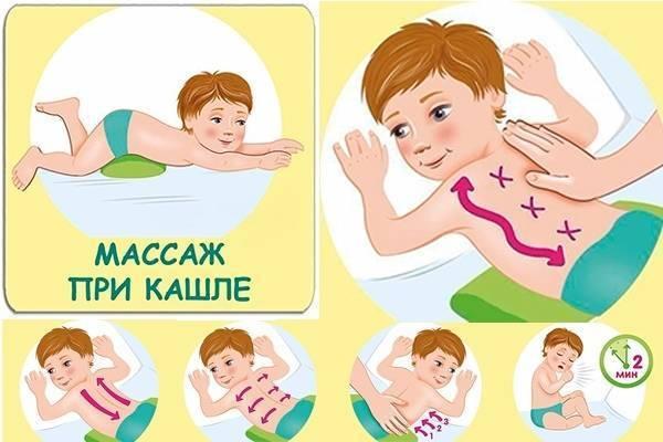 Как делать дренажный массаж грудничку при бронхите, противопоказания для дренажного массажа ребенку