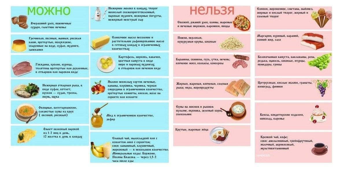 питание при гепатите б