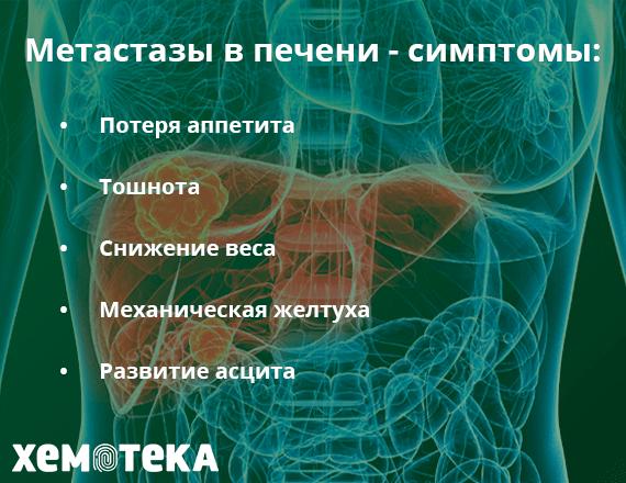 метастазы в печени прогноз срока выживания