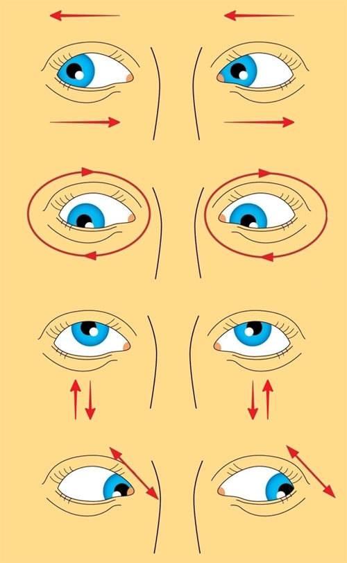 Глаз чешется и болит при моргании