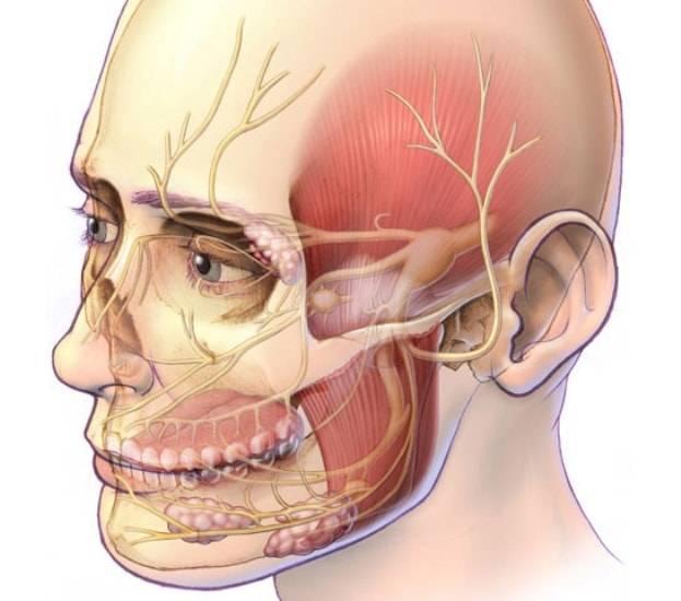 диагностика невралгия тройничного нерва