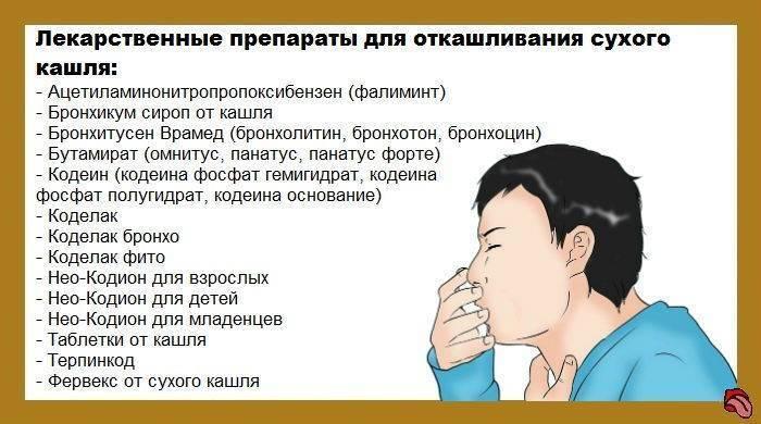 что делать при сильном кашле
