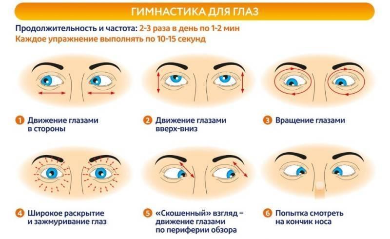 зарядка для глаз при косоглазии
