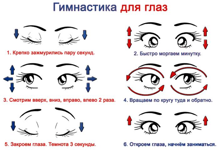 Глаза режет от компьютера