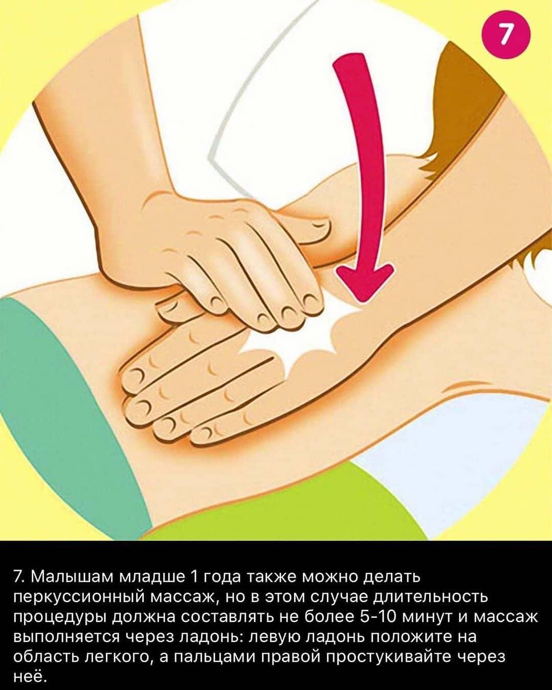 Как делать массаж при кашле и насморке грудничку