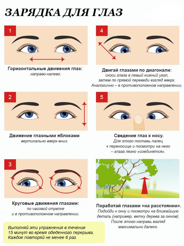 Как улучшить зрение – 7 народных рецептов от близорукости