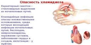 хламидиоз осложнения