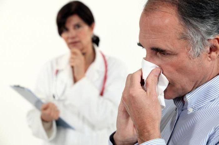 Лекарства от аллергического кашля (препараты и народная медицина)