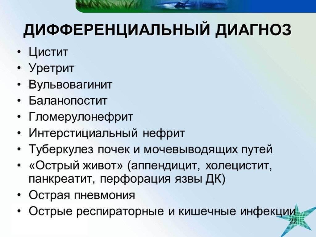 цистит пиелонефрит