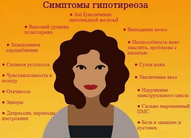 нарушение работы щитовидной железы у женщин