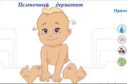 Пеленочный дерматит у детей: симптомы и лечение, как быстро вылечить пеленочный дерматит