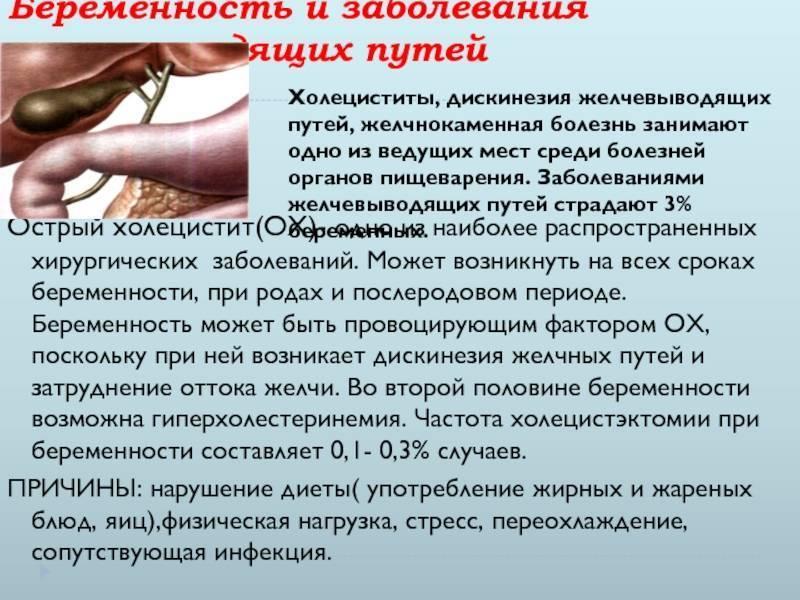 Особенности течения холецистита при беременности