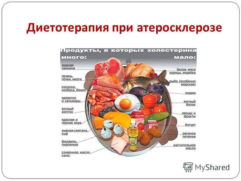 Очищающая сосуды диета и таблица запрещенных продуктов при атеросклерозе