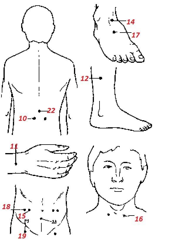 массаж ануса при геморрое