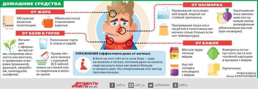 как отличить ангину от гриппа