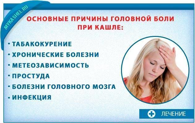 Болит горло температура кашель лечение в домашних условиях