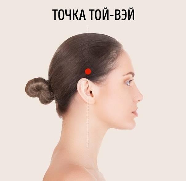 Головная боль за ухом