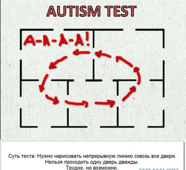 Тест на аутизм у детей. как самостоятельно проверить состояние ребёнка