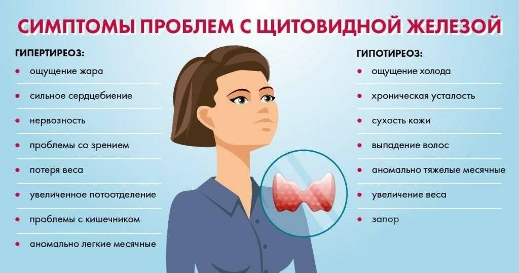 пылающая щитовидная железа