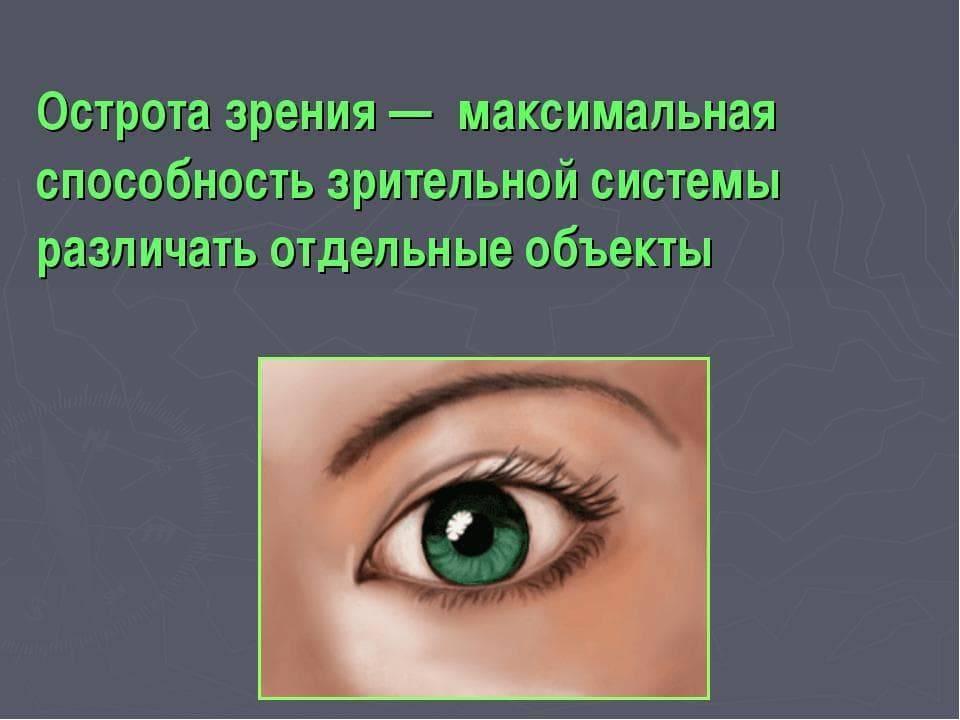 Определение остроты зрения — википедия с видео // wiki 2