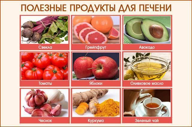 диета при гепатите б у взрослых