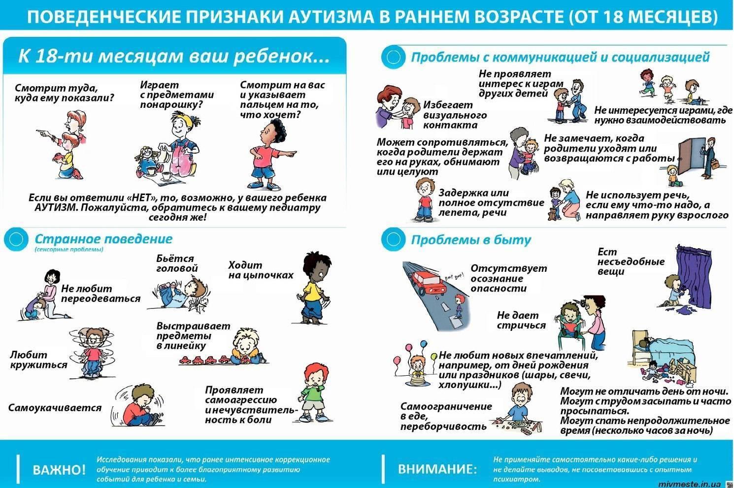 аутизм симптомы у новорожденных