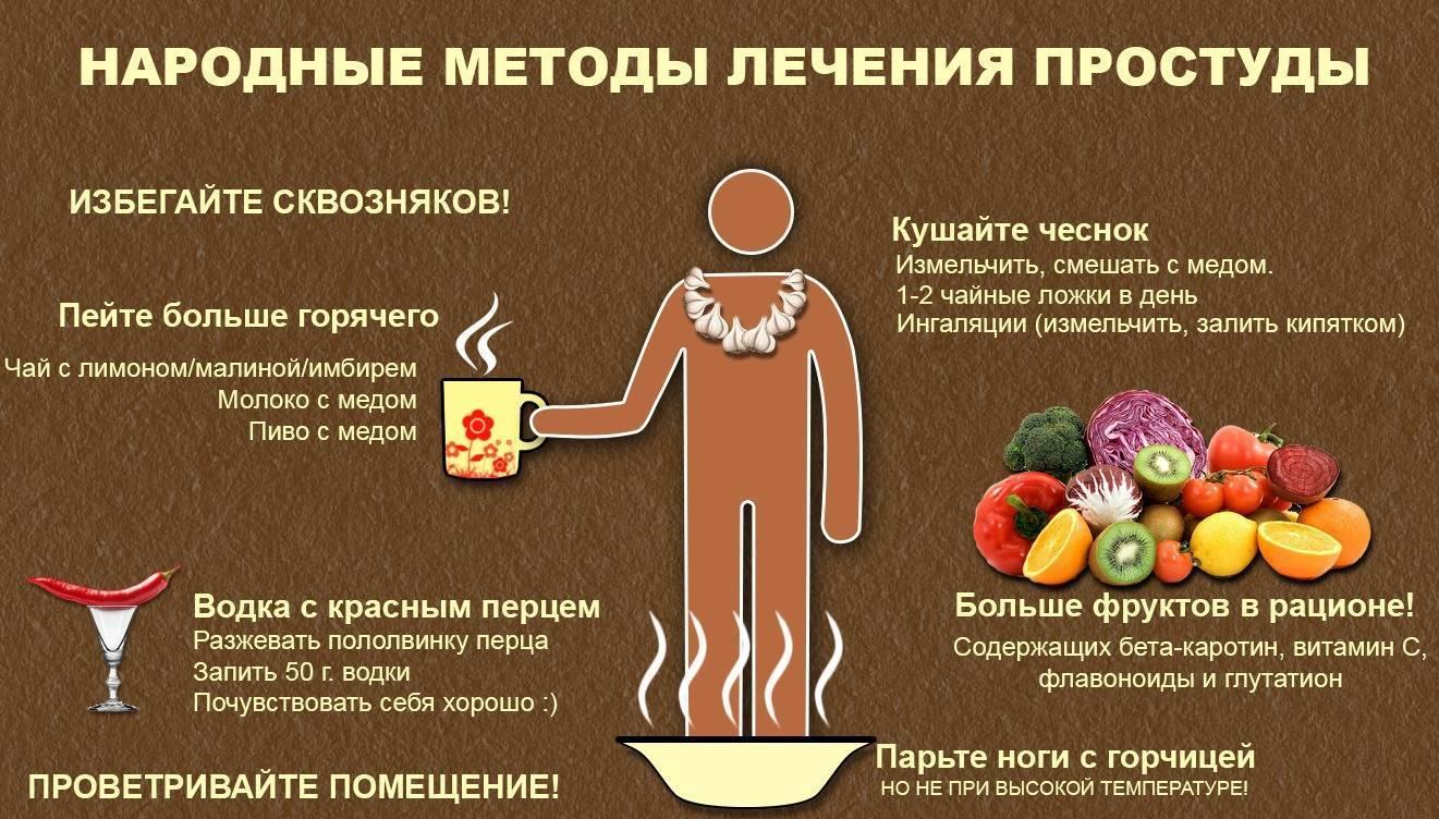 Народные средства от простуды, насморка и кашля